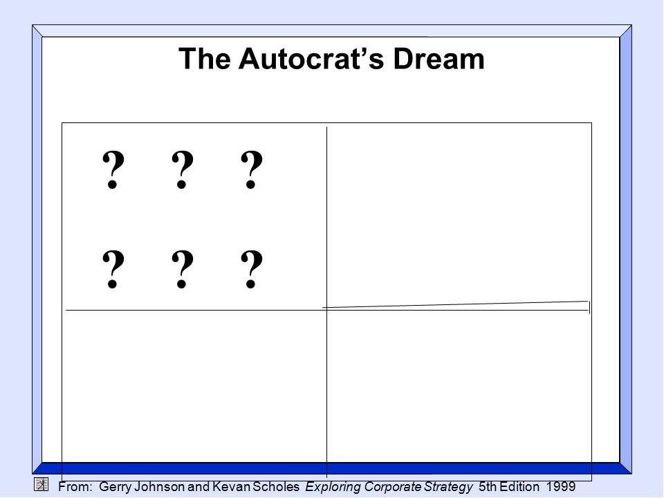 From: Gerry Johnson and Kevan Scholes Exploring Corporate Strategy 5th Edition 1999 The Autocrat's Dream .