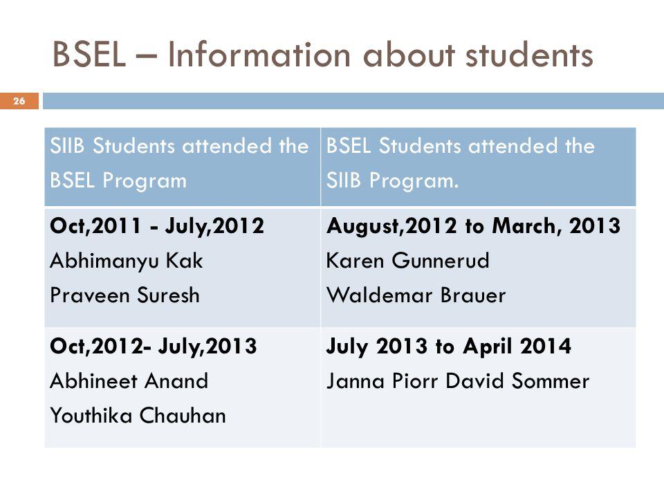 BSEL – Information about students SIIB Students attended the BSEL Program BSEL Students attended the SIIB Program. Oct,2011 - July,2012 Abhimanyu Kak