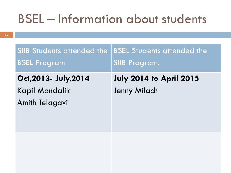BSEL – Information about students SIIB Students attended the BSEL Program BSEL Students attended the SIIB Program. Oct,2013- July,2014 Kapil Mandalik