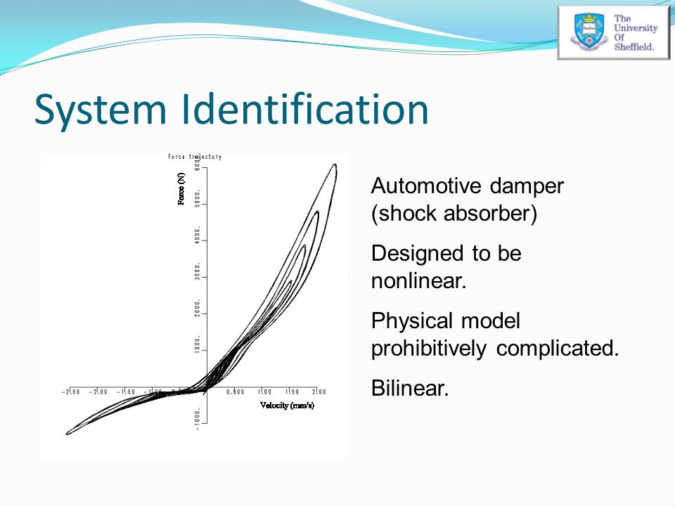 System ID Standard SDOF system, If nonlinearities are 'linear in the parameters' there are many powerful techniques available.