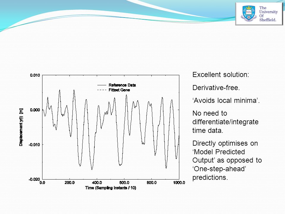 Hysteresis Systems with 'memory': Bouc-Wen model is versatile.