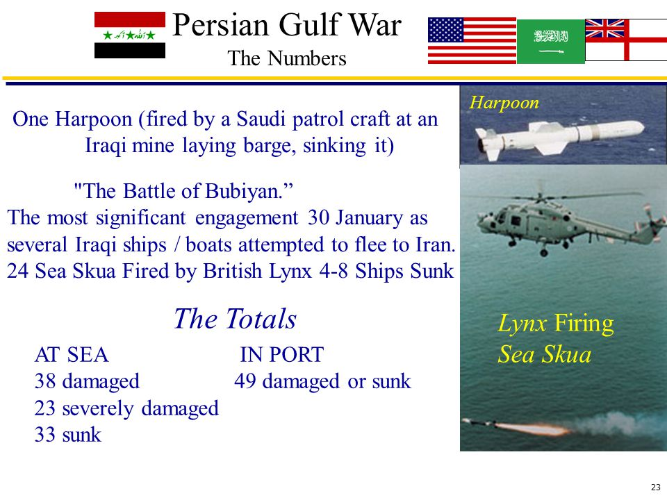 23 Persian Gulf War The Numbers One Harpoon (fired by a Saudi patrol craft at an Iraqi mine laying barge, sinking it) The Battle of Bubiyan. The most significant engagement 30 January as several Iraqi ships / boats attempted to flee to Iran.