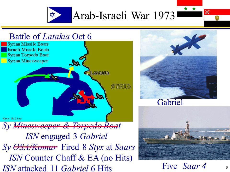 5 Arab-Israeli War 1973 Battle of Latakia Oct 6 Gabriel Five Saar 4 Sy Minesweeper & Torpedo Boat ISN engaged 3 Gabriel Sy OSA/Komar Fired 8 Styx at Saars ISN Counter Chaff & EA (no Hits) ISN attacked 11 Gabriel 6 Hits