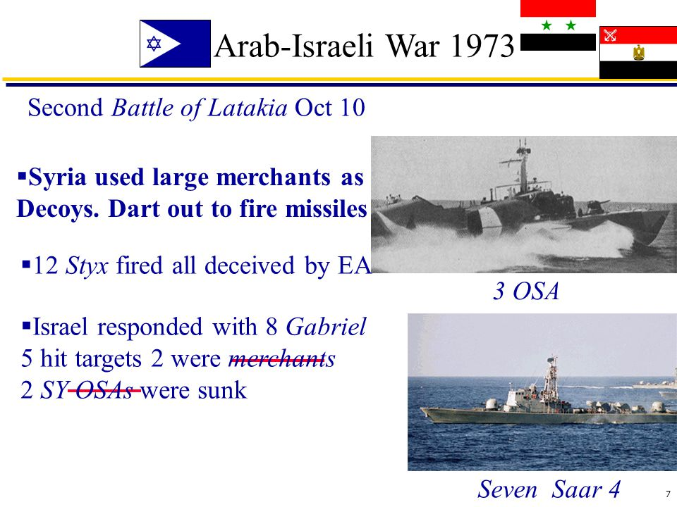 7 Arab-Israeli War 1973 Second Battle of Latakia Oct 10 Seven Saar 4 3 OSA  Syria used large merchants as Decoys. Dart out to fire missiles  12 Styx