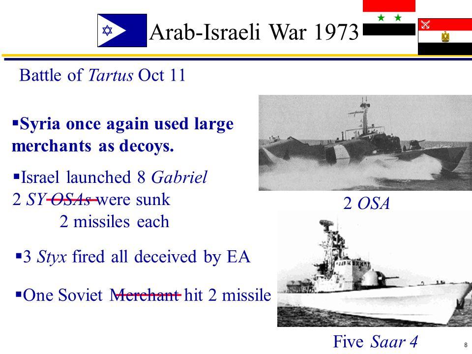 8 Arab-Israeli War 1973 Battle of Tartus Oct 11 Five Saar 4 2 OSA  Syria once again used large merchants as decoys.