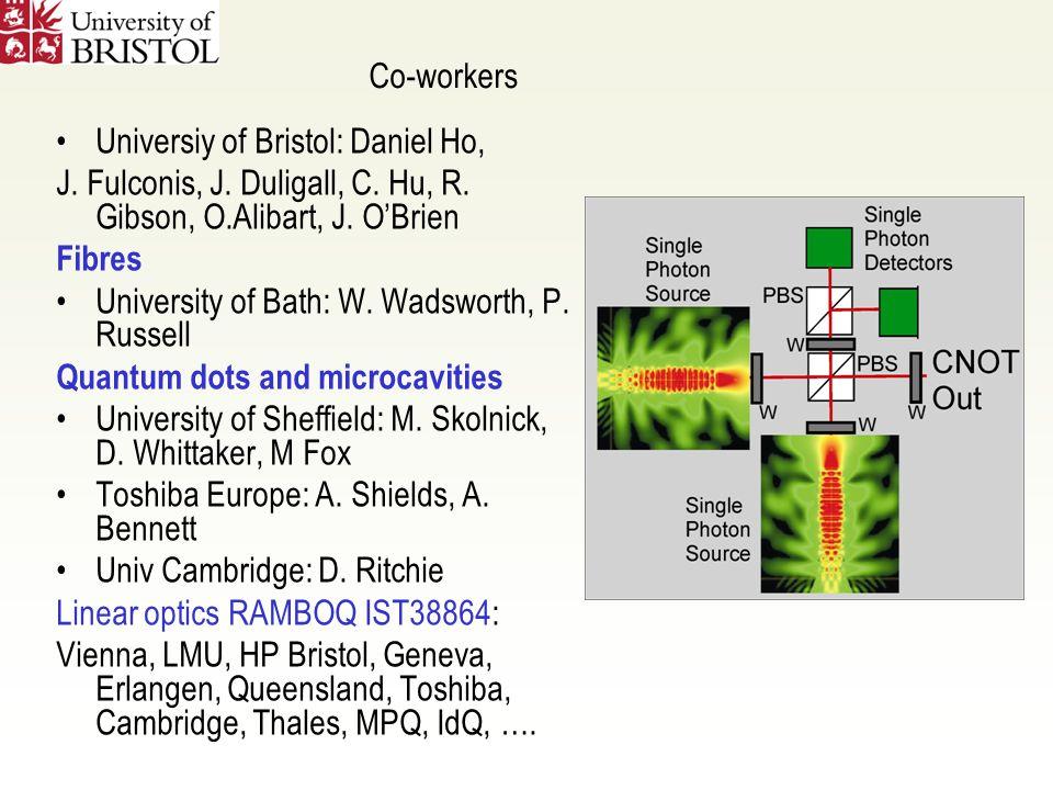 Universiy of Bristol: Daniel Ho, J. Fulconis, J. Duligall, C.