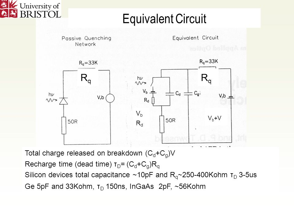 Total charge released on breakdown (C d +C g )V Recharge time (dead time) τ D = (C d +C g )R q Silicon devices total capacitance ~10pF and R q ~250-400Kohm τ D 3-5us Ge 5pF and 33Kohm, τ D 150ns, InGaAs 2pF, ~56Kohm RqRq RqRq VbRdVbRd V b +V Equivalent Circuit