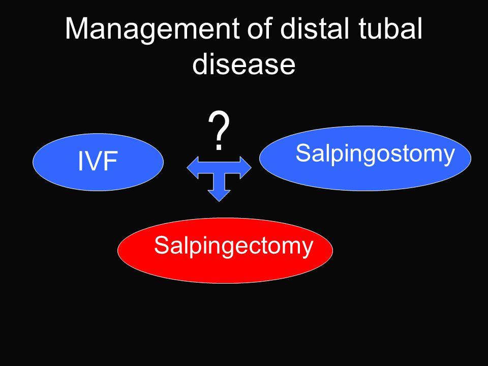 Salpingoscopy Abnormal Mucosa