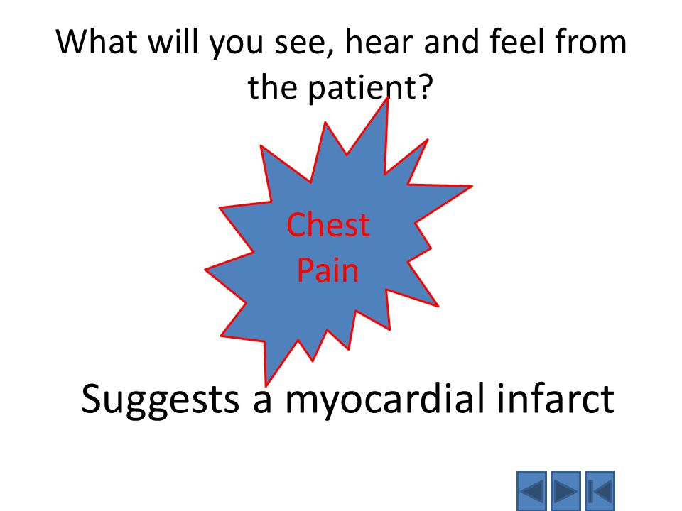 What will you see, hear and feel from the patient Chest Pain Suggests a myocardial infarct