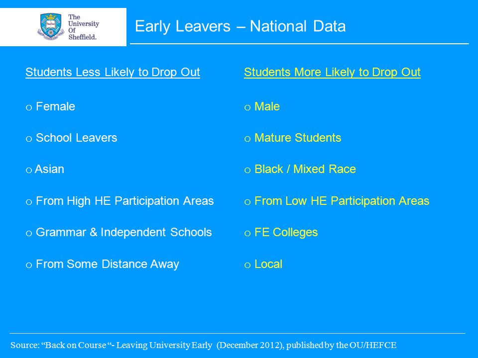 Early Leavers – National Data Students Less Likely to Drop OutStudents More Likely to Drop Out o Female o Male o School Leavers o Mature Students o Asian o Black / Mixed Race o From High HE Participation Areas o From Low HE Participation Areas o Grammar & Independent Schools o FE Colleges o From Some Distance Away o Local Source: Back on Course - Leaving University Early (December 2012), published by the OU/HEFCE