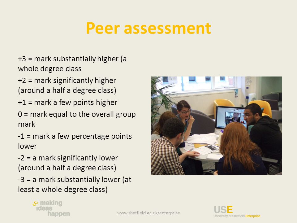 Peer assessment +3 = mark substantially higher (a whole degree class +2 = mark significantly higher (around a half a degree class) +1 = mark a few points higher 0 = mark equal to the overall group mark -1 = mark a few percentage points lower -2 = a mark significantly lower (around a half a degree class) -3 = a mark substantially lower (at least a whole degree class) www.sheffield.ac.uk/enterprise