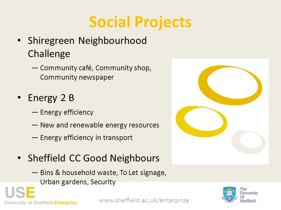Social Projects Shiregreen Neighbourhood Challenge —Community café, Community shop, Community newspaper Energy 2 B —Energy efficiency —New and renewable energy resources —Energy efficiency in transport Sheffield CC Good Neighbours —Bins & household waste, To Let signage, Urban gardens, Security www.sheffield.ac.uk/enterprise