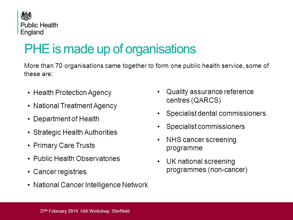 27 th February 2014. HIA Workshop: Sheffield PHE is made up of organisations More than 70 organisations came together to form one public health servic