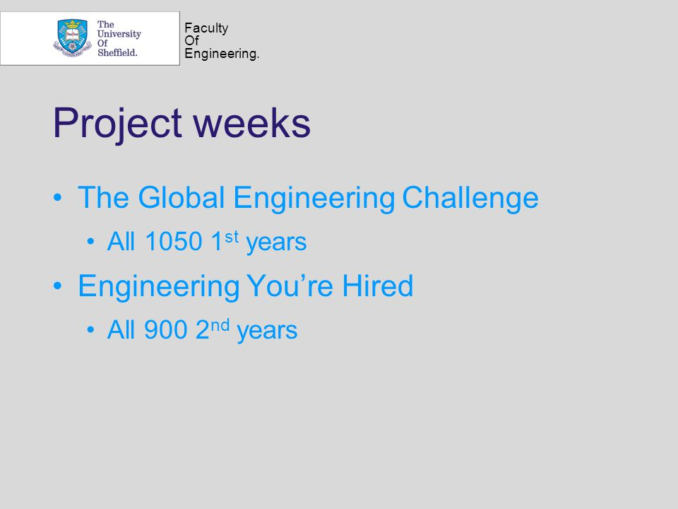 Faculty Of Engineering. Project weeks The Global Engineering Challenge All 1050 1 st years Engineering You're Hired All 900 2 nd years