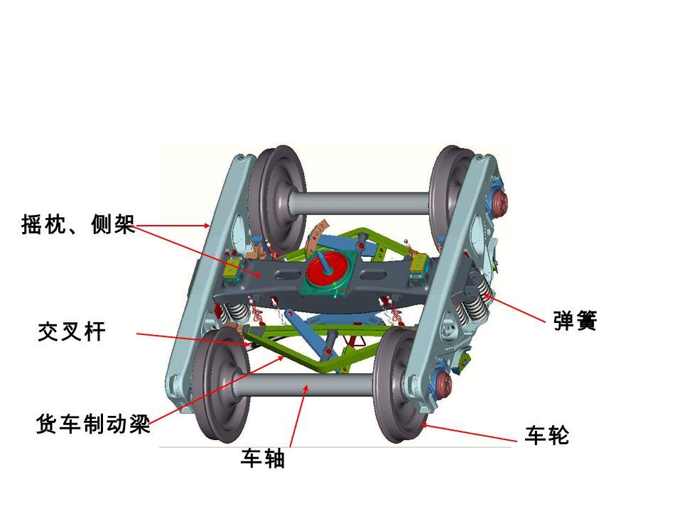 摇枕、侧架 弹簧 车轴 车轮 货车制动梁 交叉杆