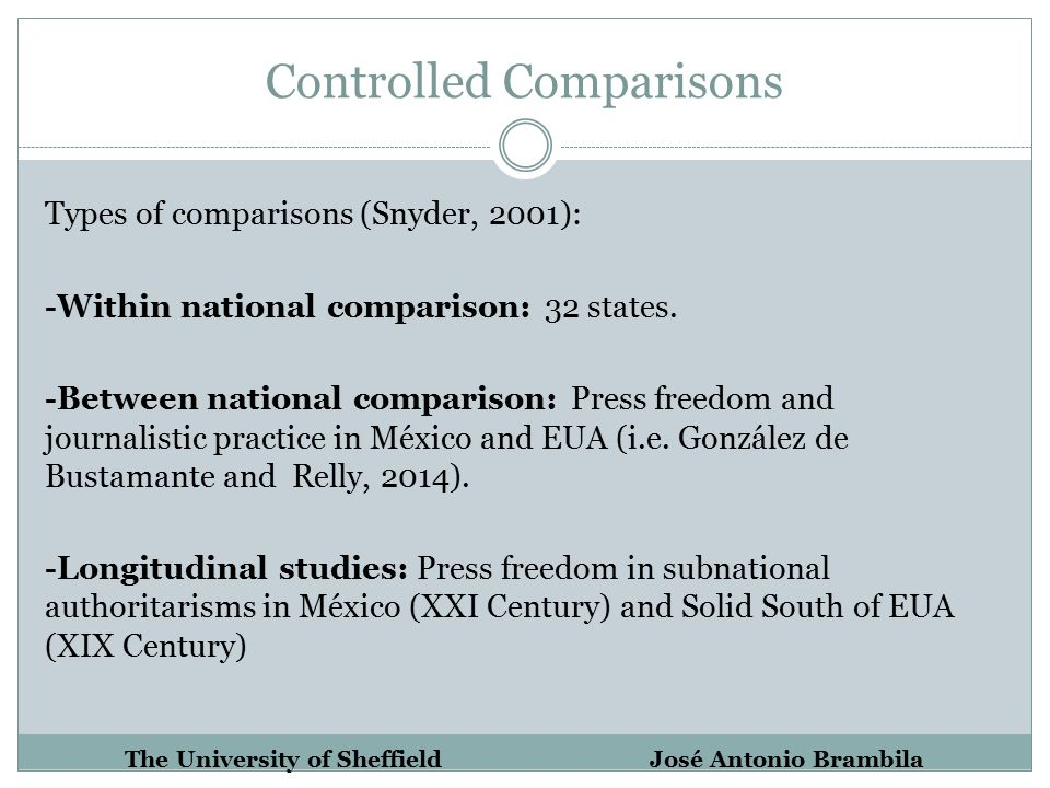 Controlled Comparisons Types of comparisons (Snyder, 2001): -Within national comparison: 32 states.