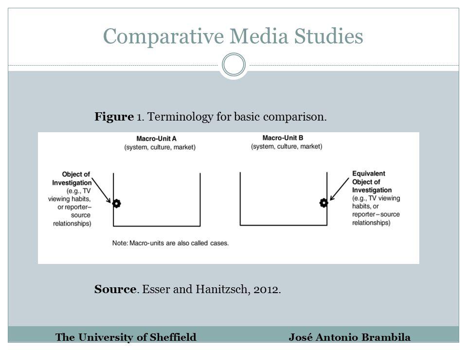 Comparative Media Studies The University of Sheffield José Antonio Brambila Figure 1.