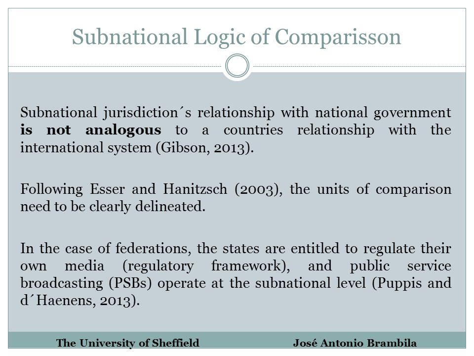 Subnational Logic of Comparisson Subnational jurisdiction´s relationship with national government is not analogous to a countries relationship with the international system (Gibson, 2013).
