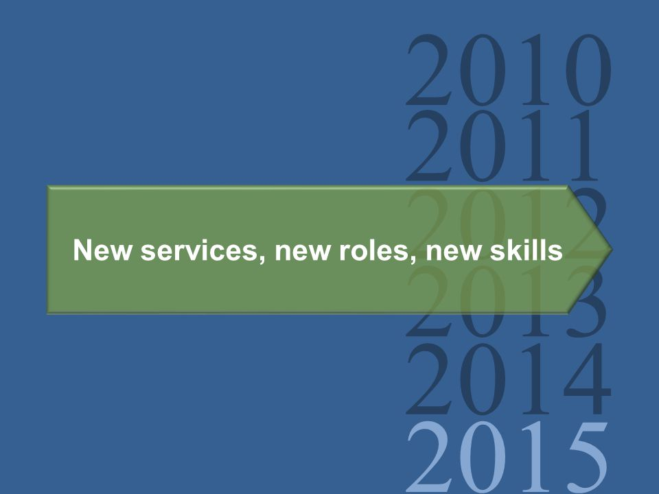 2010 2011 2012 2013 2014 2015 New services, new roles, new skills