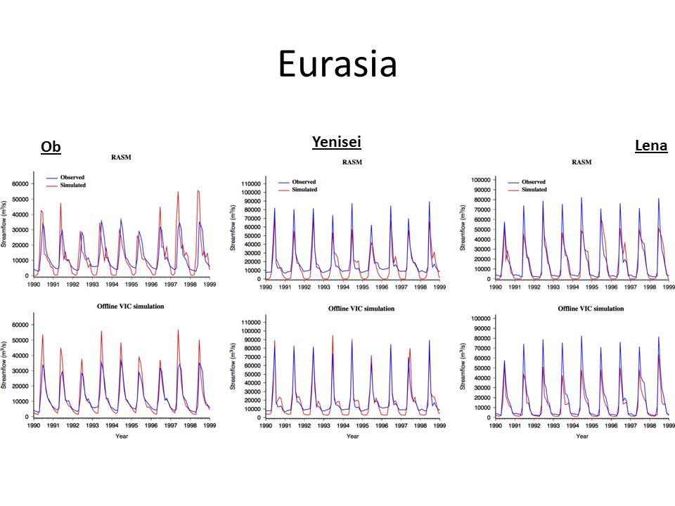 Eurasia Ob Yenisei Lena