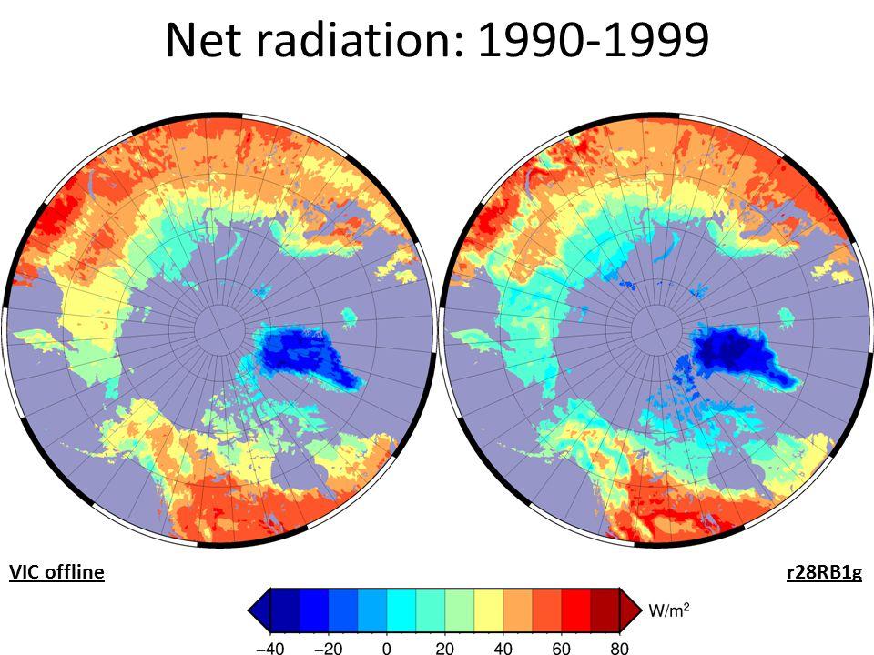 Net radiation: 1990-1999 VIC offliner28RB1g