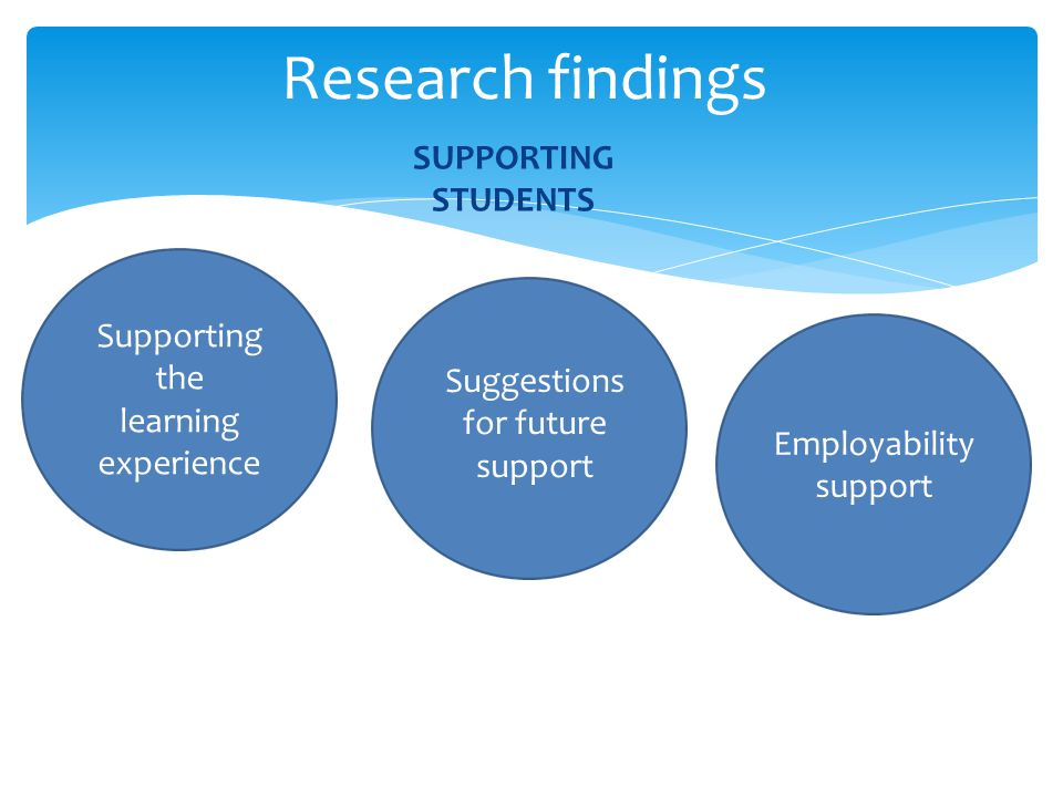 Research findings Suggestions for future support Employability support SUPPORTING STUDENTS Supporting the learning experience Employability support Suggestions for future support