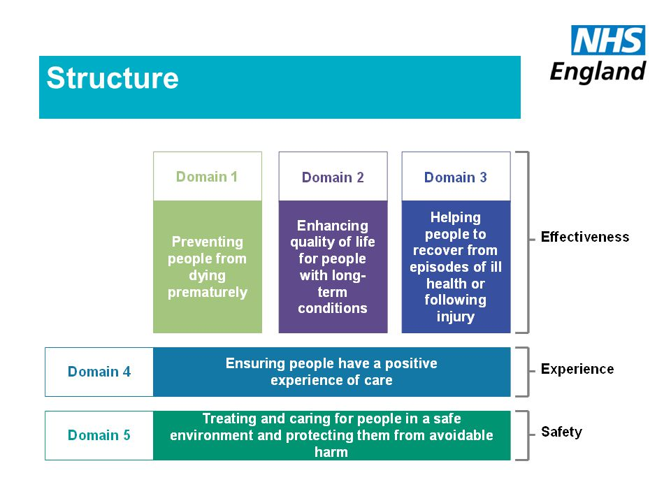 We need to make this vision a reality, translating it into how patients care looks and feels