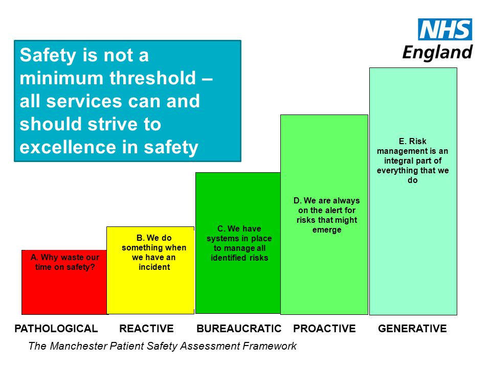 … [we all] need to place the safety of patients at the forefront of the agenda in healthcare.
