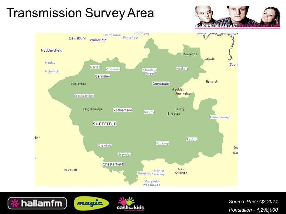 Source: Rajar Q2 2014 Population – 1,298,000 Transmission Survey Area
