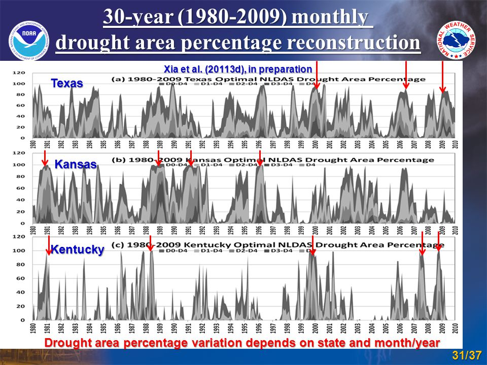 30-year (1980-2009) monthly drought area percentage reconstruction Texas Kansas Kentucky Xia et al.