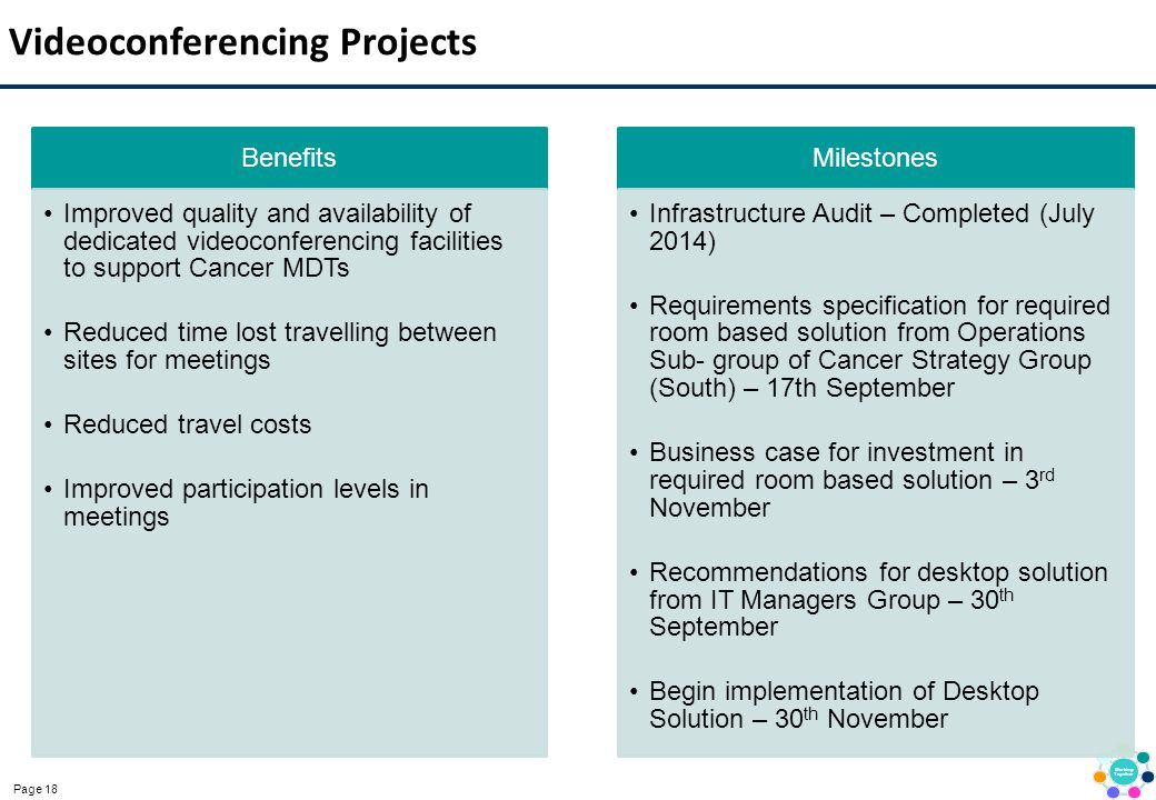 Page 18 Videoconferencing Projects Benefits Improved quality and availability of dedicated videoconferencing facilities to support Cancer MDTs Reduced