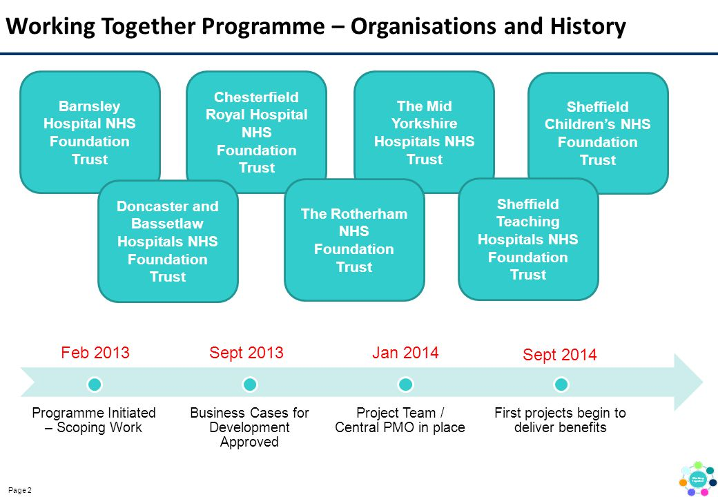 Page 2 Working Together Programme – Organisations and History Sheffield Children's NHS Foundation Trust The Mid Yorkshire Hospitals NHS Trust Chesterf