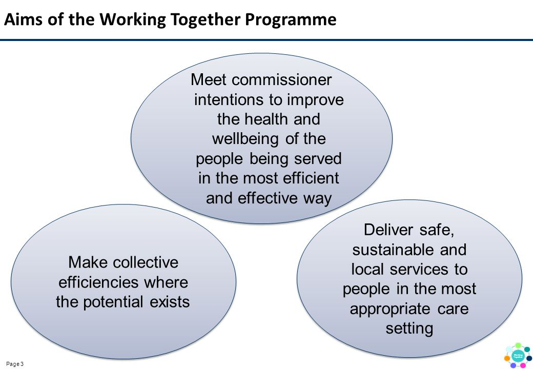 Page 4 Structure of the Programme Working Together Programme Executive Clinical Reference Group Working Together Programme Office Trust PMO/Leads Sustainable Service Configuration Sustainable Care Quality Informatics Working Together Workstreams CCG Collaborative Working Together Partnership PMO Commissioners Trust Chairs Sharing and Adopting Good Practice