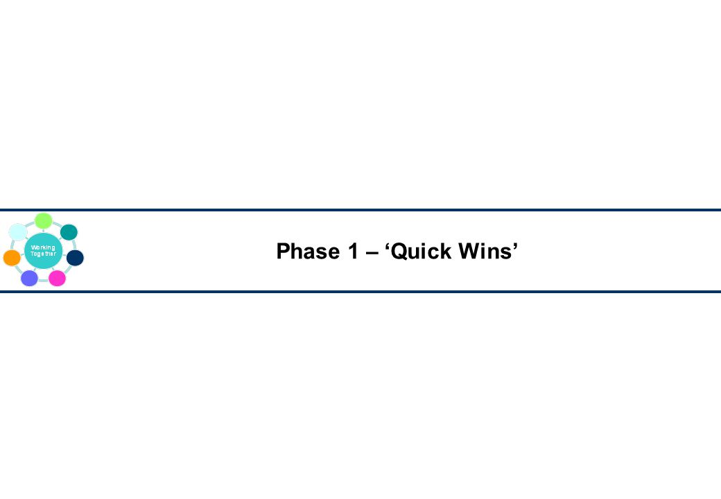 Phase 1 – 'Quick Wins'