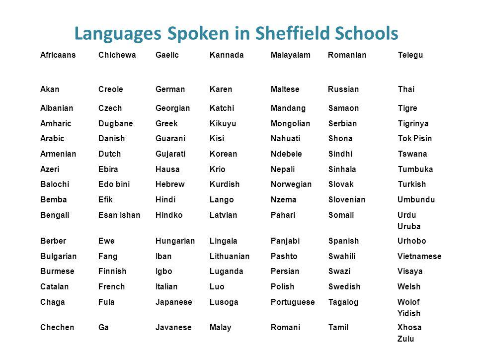 Languages Spoken in Sheffield Schools AfricaansChichewaGaelicKannadaMalayalamRomanianTelegu AkanCreoleGermanKarenMalteseRussianThai AlbanianCzechGeorgianKatchiMandangSamaonTigre AmharicDugbaneGreekKikuyuMongolianSerbianTigrinya ArabicDanishGuaraniKisiNahuatiShonaTok Pisin ArmenianDutchGujaratiKoreanNdebeleSindhiTswana AzeriEbiraHausaKrioNepaliSinhalaTumbuka BalochiEdo biniHebrewKurdishNorwegianSlovakTurkish BembaEfikHindiLangoNzemaSlovenianUmbundu BengaliEsan IshanHindkoLatvianPahariSomaliUrdu Uruba BerberEweHungarianLingalaPanjabiSpanishUrhobo BulgarianFangIbanLithuanianPashtoSwahiliVietnamese BurmeseFinnishIgboLugandaPersianSwaziVisaya CatalanFrenchItalianLuoPolishSwedishWelsh ChagaFulaJapaneseLusogaPortugueseTagalogWolof Yidish ChechenGaJavaneseMalayRomaniTamilXhosa Zulu