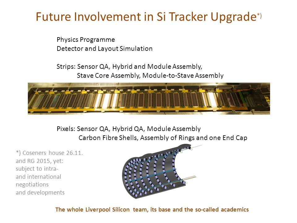 Future Involvement in Si Tracker Upgrade *) Physics Programme Detector and Layout Simulation Strips: Sensor QA, Hybrid and Module Assembly, Stave Core Assembly, Module-to-Stave Assembly Pixels: Sensor QA, Hybrid QA, Module Assembly Carbon Fibre Shells, Assembly of Rings and one End Cap The whole Liverpool Silicon team, its base and the so-called academics *) Coseners house 26.11.