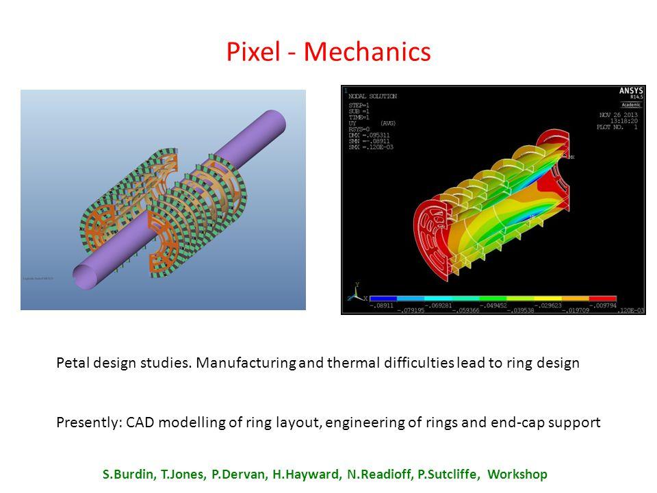 Pixel - Mechanics Petal design studies.