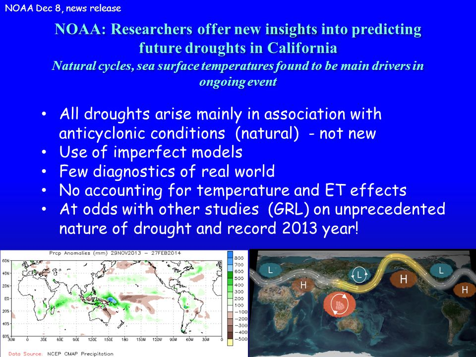 insights NOAA: Researchers offer new insights into predicting future droughts in California Natural cycles, sea surface temperatures found to be main drivers in ongoing event All droughts arise mainly in association with anticyclonic conditions (natural) - not new Use of imperfect models Few diagnostics of real world No accounting for temperature and ET effects At odds with other studies (GRL) on unprecedented nature of drought and record 2013 year.