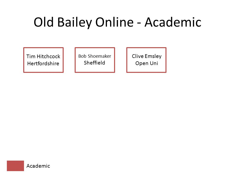 Old Bailey Online - Academic Tim Hitchcock Hertfordshire Bob Shoemaker Sheffield Clive Emsley Open Uni Academic