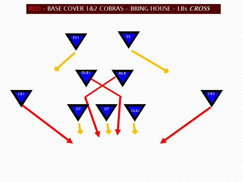 RED – BASE COVER 1&2 COBRAS - BRING HOUSE – LBs CROSS