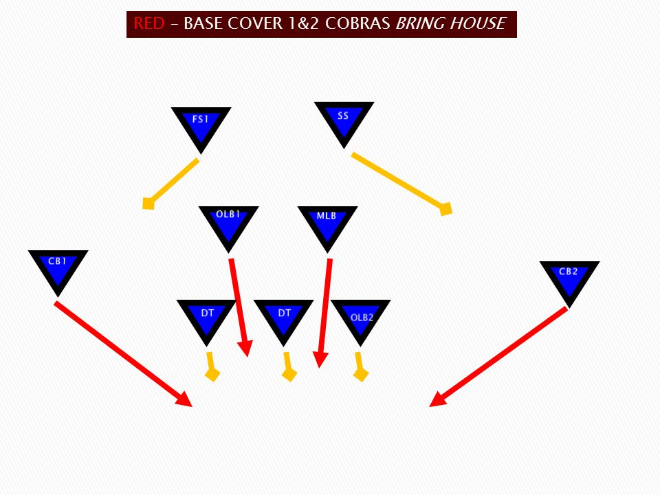 RED – BASE COVER 1&2 COBRAS BRING HOUSE