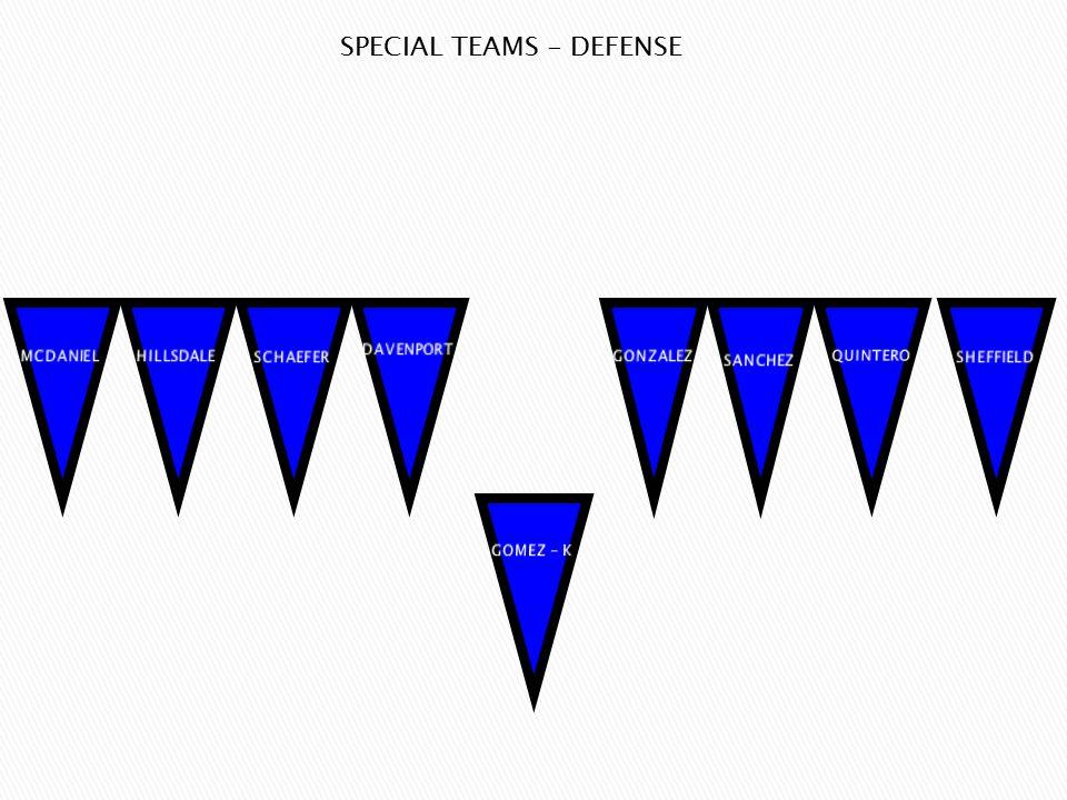 SPECIAL TEAMS - DEFENSE