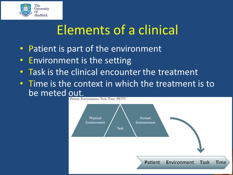 Elements of a clinical Patient is part of the environment Environment is the setting Task is the clinical encounter the treatment Time is the context in which the treatment is to be meted out.