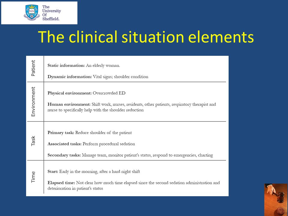The clinical situation elements