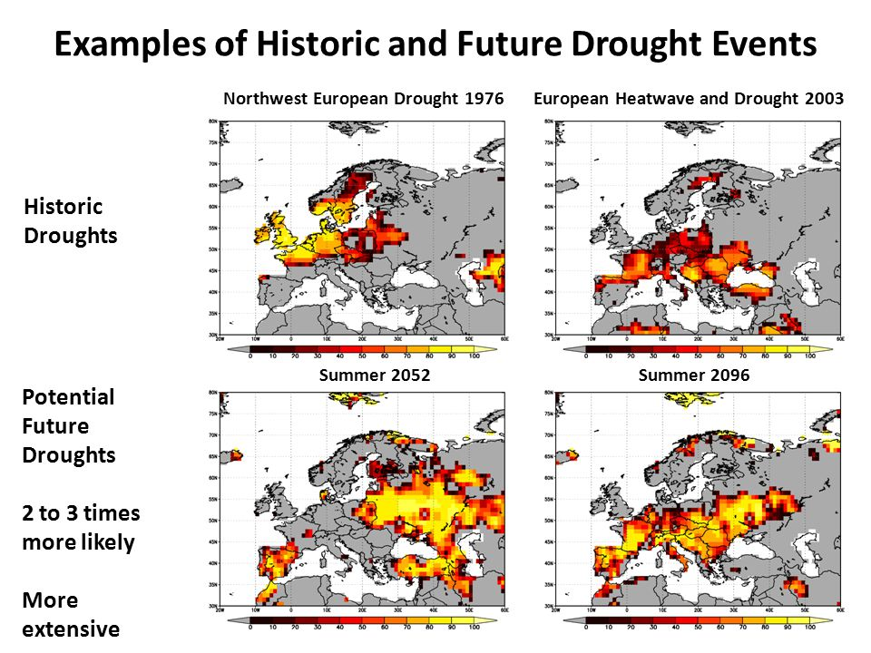 Examples of Historic and Future Drought Events European Heatwave and Drought 2003Northwest European Drought 1976 Summer 2052Summer 2096 Historic Droughts Potential Future Droughts 2 to 3 times more likely More extensive