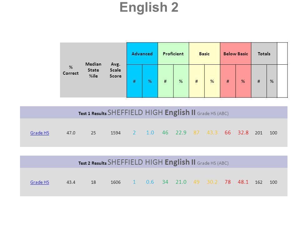 COMPARISON DATA CURRENT (YTD)2011-20122010-2011 SUSPENSIONS196721648 EXPLUSIONS51142110 REFERRALS30310201022
