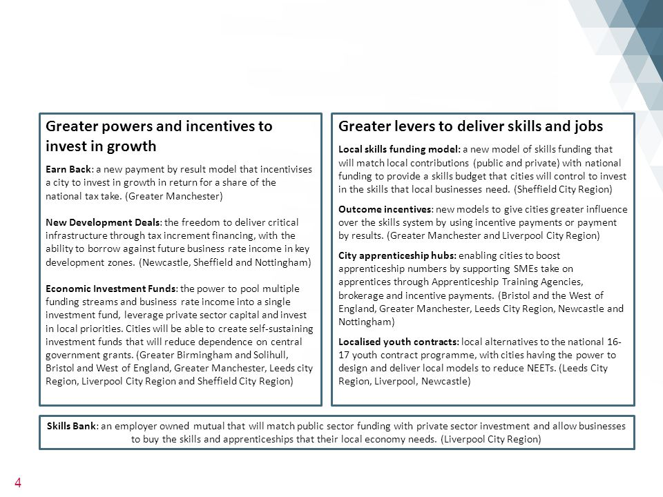 15 …but have struggled to unlock opportunities with HMG Essex's 'Deal for Growth ' As part of its Whole Place Community Budget Pilot, public and private sector partners across Essex, and with the support of the South East LEP, attempted to strike a deal with HM Government that would enable local partners to: create a £1bn revolving infrastructure fund; redesign local skills services through the devolution of funding and powers (making provision employer driven and developing a payment by results model for providers); and reinvest the proceeds of growth, including localised NNDR growth across Essex, with 100% retention of NNDR growth in key locations.