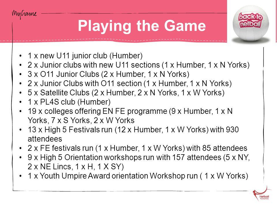XXXXXXXXXXX 1.0 1 x new U11 junior club (Humber) 2 x Junior clubs with new U11 sections (1 x Humber, 1 x N Yorks) 3 x O11 Junior Clubs (2 x Humber, 1 x N Yorks) 2 x Junior Clubs with O11 section (1 x Humber, 1 x N Yorks) 5 x Satellite Clubs (2 x Humber, 2 x N Yorks, 1 x W Yorks) 1 x PL4S club (Humber) 19 x colleges offering EN FE programme (9 x Humber, 1 x N Yorks, 7 x S Yorks, 2 x W Yorks 13 x High 5 Festivals run (12 x Humber, 1 x W Yorks) with 930 attendees 2 x FE festivals run (1 x Humber, 1 x W Yorks) with 85 attendees 9 x High 5 Orientation workshops run with 157 attendees (5 x NY, 2 x NE Lincs, 1 x H, 1 X SY) 1 x Youth Umpire Award orientation Workshop run ( 1 x W Yorks) Playing the Game