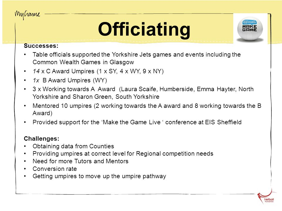 Officiating Successes: Table officials supported the Yorkshire Jets games and events including the Common Wealth Games in Glasgow 14 x C Award Umpires (1 x SY, 4 x WY, 9 x NY) 1x B Award Umpires (WY) 3 x Working towards A Award (Laura Scaife, Humberside, Emma Hayter, North Yorkshire and Sharon Green, South Yorkshire Mentored 10 umpires (2 working towards the A award and 8 working towards the B Award) Provided support for the 'Make the Game Live ' conference at EIS Sheffield Challenges: Obtaining data from Counties Providing umpires at correct level for Regional competition needs Need for more Tutors and Mentors Conversion rate Getting umpires to move up the umpire pathway