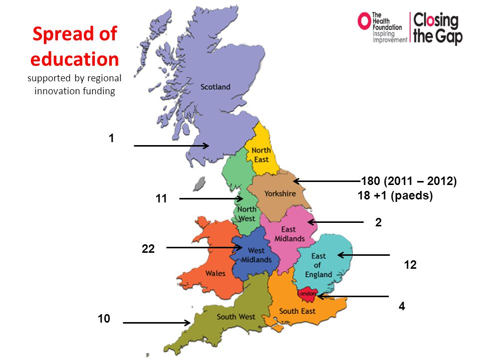 180 (2011 – 2012) 18 +1 (paeds) 2 12 4 10 22 11 1 Spread of education supported by regional innovation funding